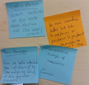 "Participants outlined some of their ""aspirations"" for big data and human development on post-it notes."